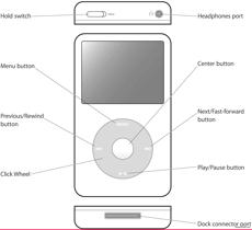 apple ipod 5th gen 2006