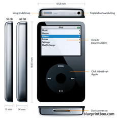 apple ipod 5th gen