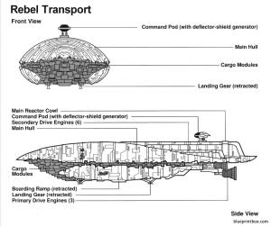 rebel transport