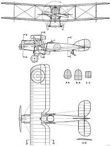 Bristol f2b 2 blueprintbox free plans and blueprints of cars bristol f2b 2 malvernweather Image collections